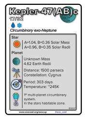 17_Kepler47ABc
