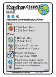 23_Kepler186f