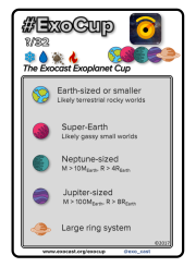 ExoCup_planets