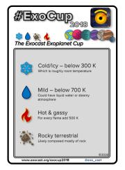 Exocup_properties