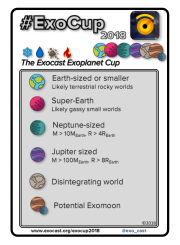 Exocup_type