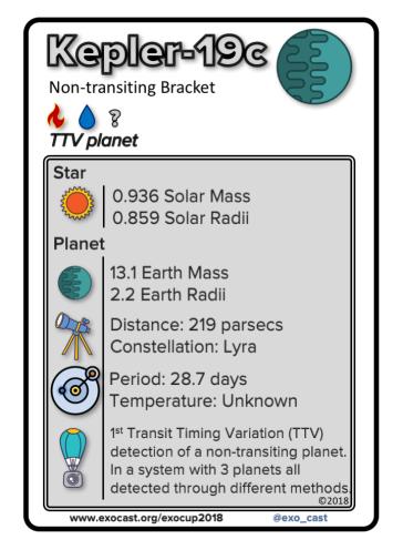 Kepler-19c