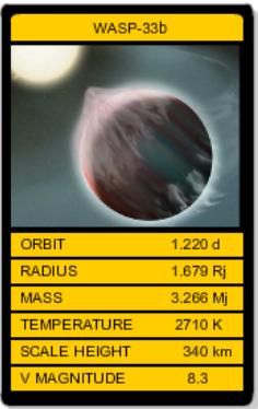 WASP-33b